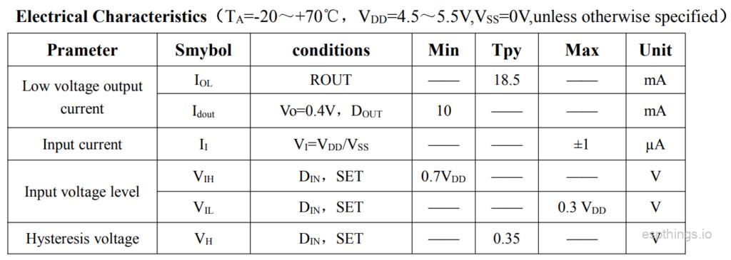 WS2812 datasheet